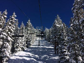 Skiing at SkyRun Vacation Rentals - Keystone.